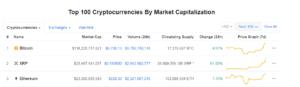 When XRP overtook ETH by market cap