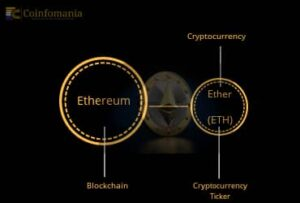 Difference Between Ethereum, Ether, and ETH