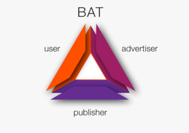 BAT Token Sponsored Images