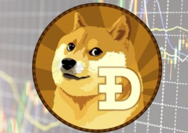 Dogecoin Binance