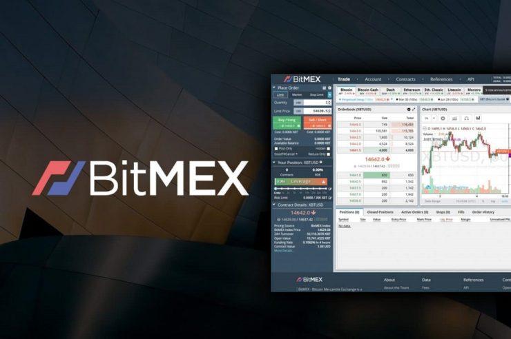 BitMEX FCA warning