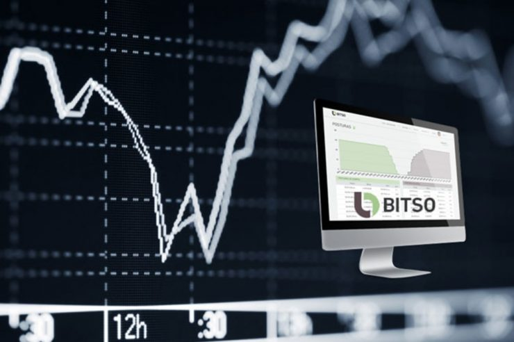 Coinbase and Ripple Invests in Bitso