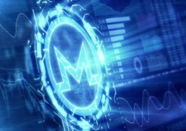 XMR futures