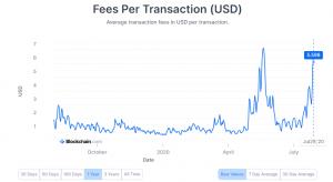 BTC fee