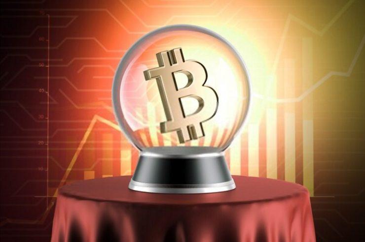 JP Morgan Bitcoin price