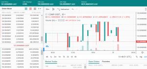 COMP/USDT Market Poloniex