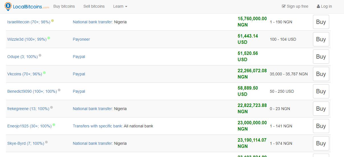 LocalBitcoins P2P Nigeria