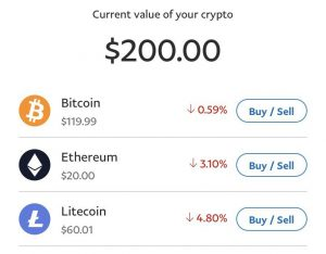 PayPal Bitcoin Investment