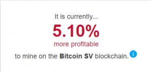 Bitcoin SV mining profitability