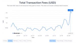 bitcoin total trx fee